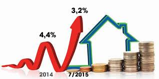 Evolucion precio vivienda Barcelona Julio 2015